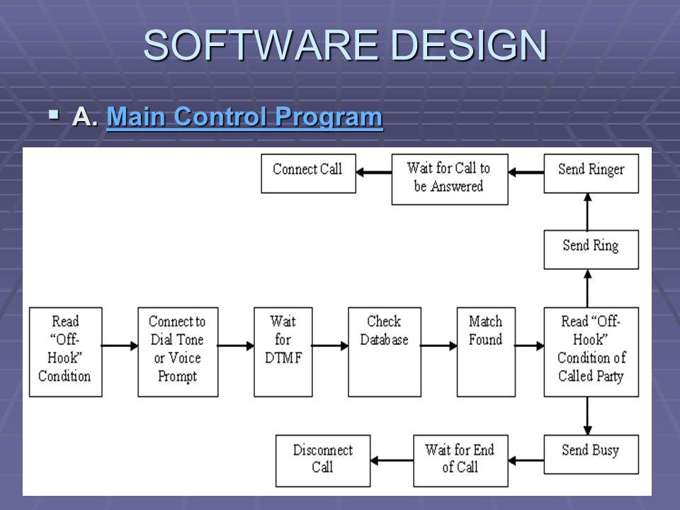 SOFTWARE DESIGN  A. Main Control Program Main Control ProgramMain Control Program