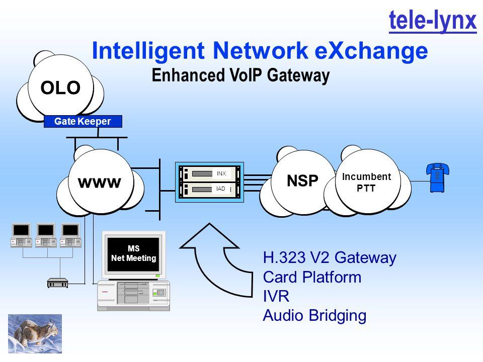 tele-lynx Gate Keeper OLO MS Net Meeting Enhanced VoIP Gateway www NSP H.323 V2 Gateway Card Platform IVR Audio Bridging Incumbent PTT Intelligent Network eXchange IAD INX
