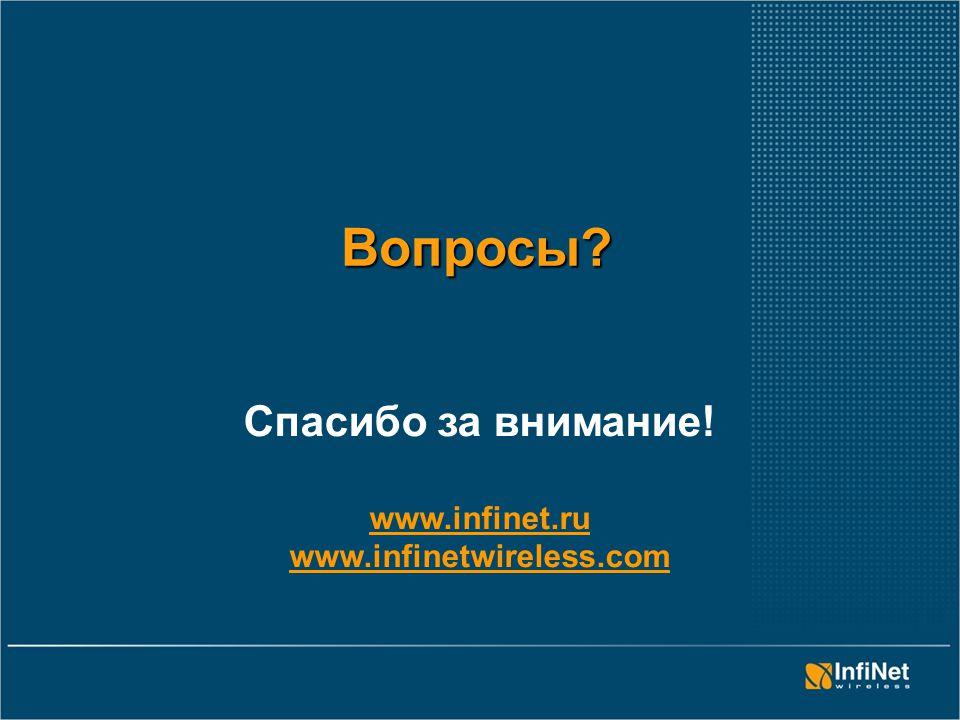 Спасибо за внимание! www.infinet.ru www.infinetwireless.comВопросы?