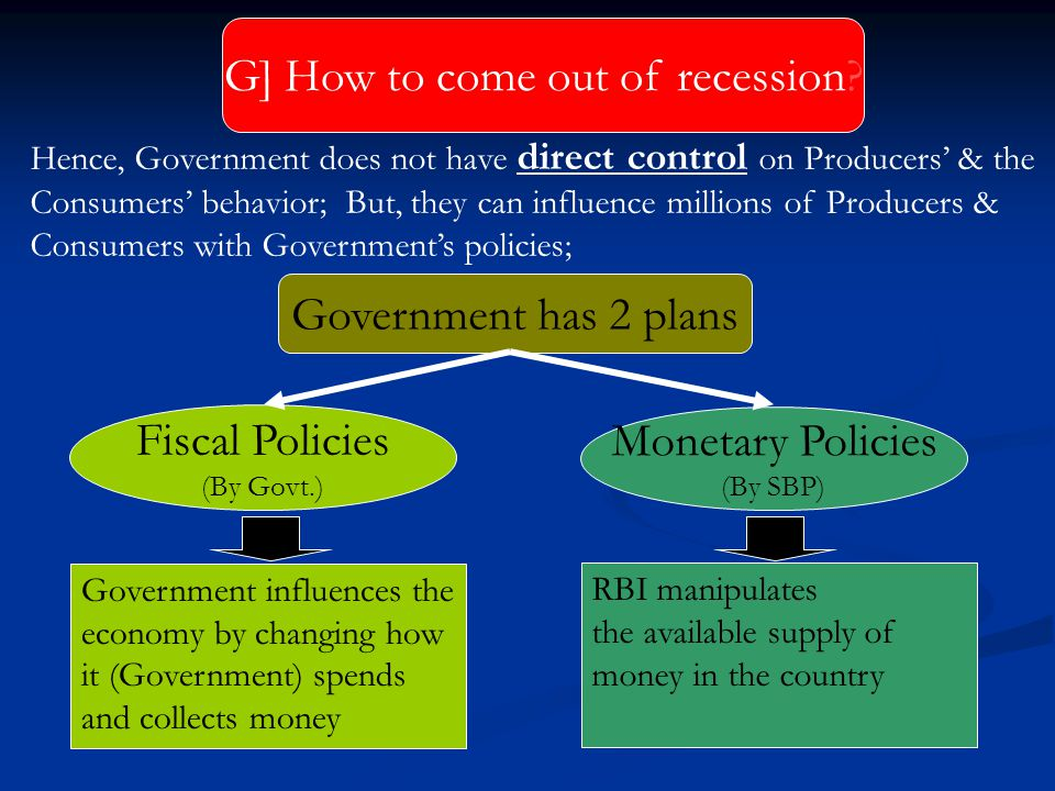 Government has 2 plans Fiscal Policies (By Govt.) Monetary Policies (By SBP) Hence, Government does not have direct control on Producers' & the Consum