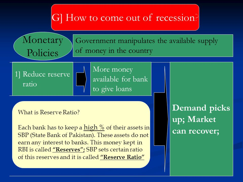 G] How to come out of recession.