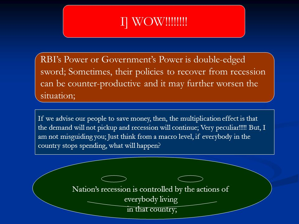 I] WOW!!!!!!!! RBI's Power or Government's Power is double-edged sword; Sometimes, their policies to recover from recession can be counter-productive
