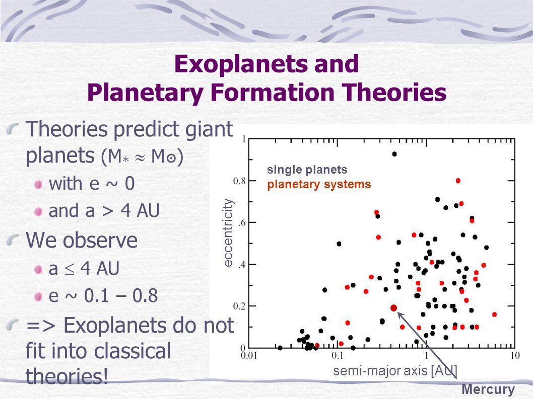 Numerical Simulations of the Planetary Migration Beaugé et al.