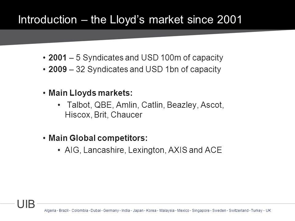 3 UIB Algeria - Brazil - Colombia - Dubai - Germany - India - Japan - Korea - Malaysia - Mexico - Singapore - Sweden - Switzerland - Turkey - UK Introduction – the Lloyd's market since 2001 2001 – 5 Syndicates and USD 100m of capacity 2009 – 32 Syndicates and USD 1bn of capacity Main Lloyds markets: Talbot, QBE, Amlin, Catlin, Beazley, Ascot, Hiscox, Brit, Chaucer Main Global competitors: AIG, Lancashire, Lexington, AXIS and ACE