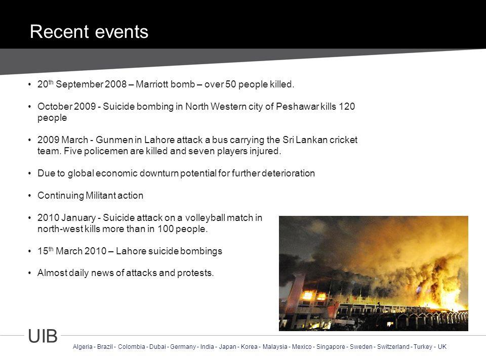 5 UIB Algeria - Brazil - Colombia - Dubai - Germany - India - Japan - Korea - Malaysia - Mexico - Singapore - Sweden - Switzerland - Turkey - UK Recent events 20 th September 2008 – Marriott bomb – over 50 people killed.