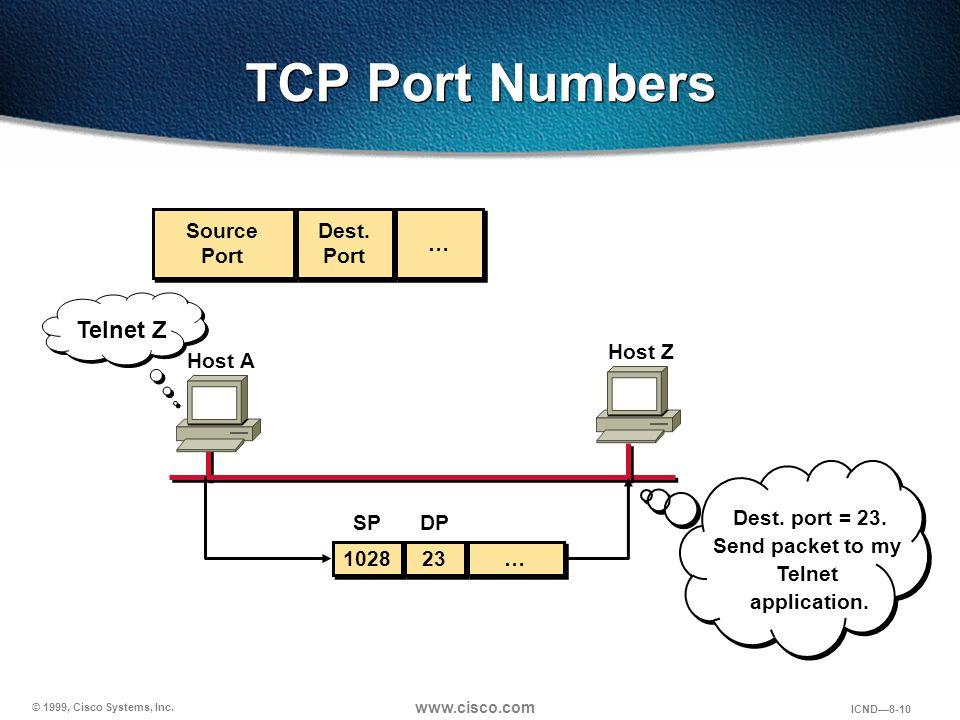 © 1999, Cisco Systems, Inc. www.cisco.com ICND—8-10 TCP Port Numbers Source Port Source Port Dest. Port Dest. Port … … Host A 1028 23 … … SPDP Host Z