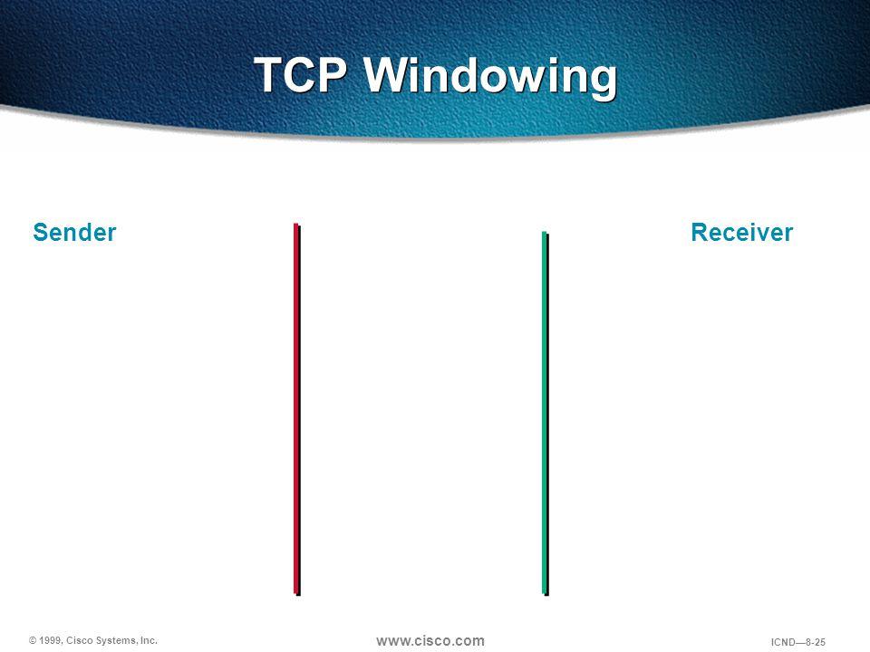 © 1999, Cisco Systems, Inc. www.cisco.com ICND—8-25 TCP Windowing SenderReceiver