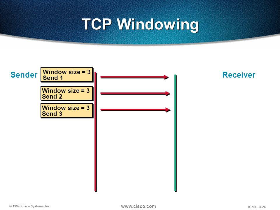 © 1999, Cisco Systems, Inc. www.cisco.com ICND—8-26 TCP Windowing Window size = 3 Send 2 SenderReceiver Window size = 3 Send 1 Window size = 3 Send 3