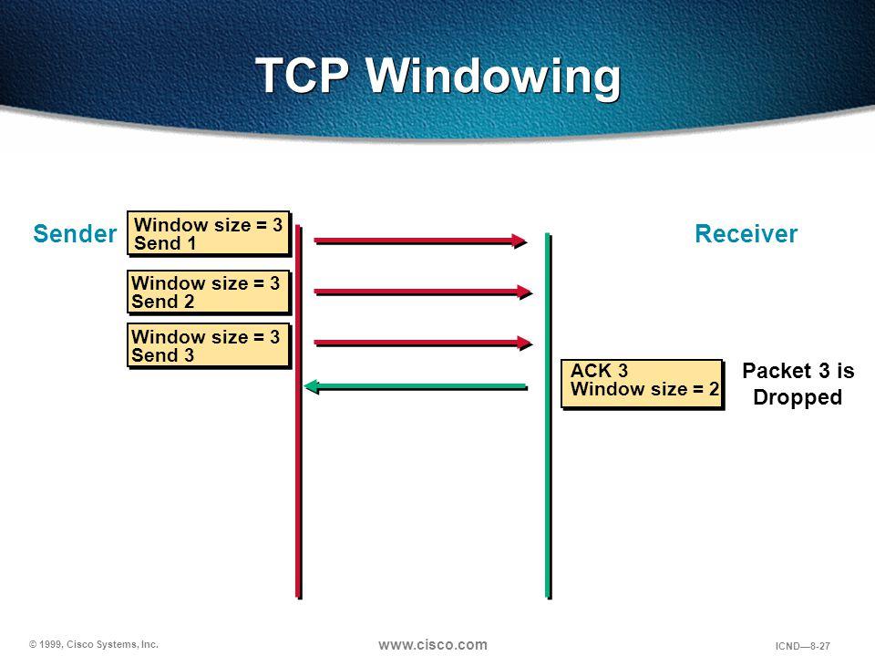 © 1999, Cisco Systems, Inc. www.cisco.com ICND—8-27 Window size = 3 Send 2 TCP Windowing Sender Window size = 3 Send 1 Window size = 3 Send 3 ACK 3 Wi