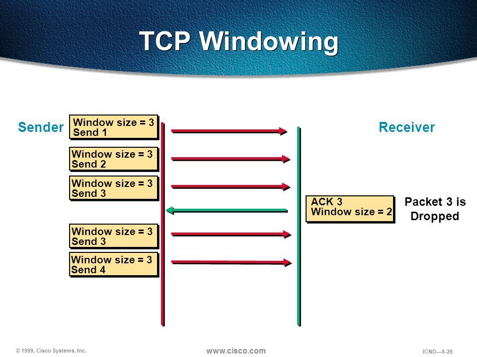 © 1999, Cisco Systems, Inc. www.cisco.com ICND—8-28 Window size = 3 Send 2 TCP Windowing Sender Window size = 3 Send 1 Window size = 3 Send 3 ACK 3 Wi