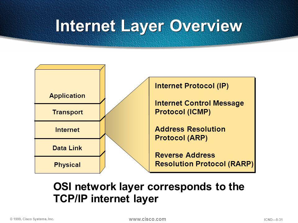 © 1999, Cisco Systems, Inc. www.cisco.com ICND—8-31 Internet Layer Overview OSI network layer corresponds to the TCP/IP internet layer Internet Protoc