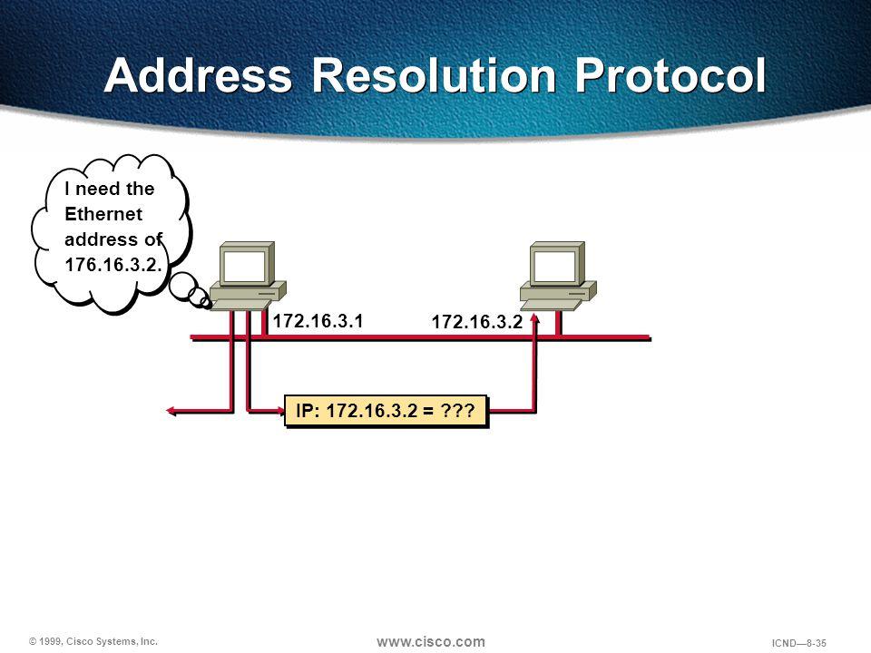 © 1999, Cisco Systems, Inc. www.cisco.com ICND—8-35 Address Resolution Protocol 172.16.3.1 172.16.3.2 IP: 172.16.3.2 = ??? I need the Ethernet address