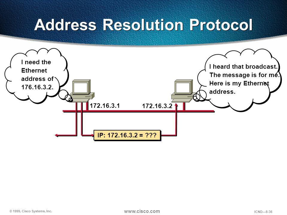 © 1999, Cisco Systems, Inc. www.cisco.com ICND—8-36 Address Resolution Protocol 172.16.3.1 172.16.3.2 IP: 172.16.3.2 = ??? I heard that broadcast. The