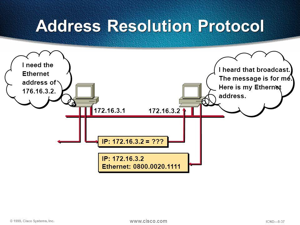 © 1999, Cisco Systems, Inc. www.cisco.com ICND—8-37 Address Resolution Protocol 172.16.3.1 IP: 172.16.3.2 Ethernet: 0800.0020.1111 IP: 172.16.3.2 Ethe