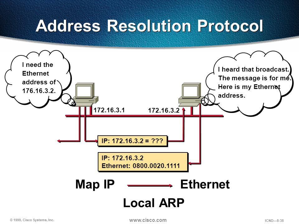 © 1999, Cisco Systems, Inc. www.cisco.com ICND—8-38 Address Resolution Protocol Map IP Ethernet Local ARP 172.16.3.1 IP: 172.16.3.2 Ethernet: 0800.002