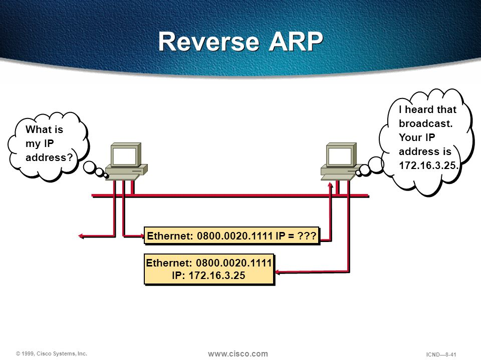 © 1999, Cisco Systems, Inc. www.cisco.com ICND—8-41 Reverse ARP Ethernet: 0800.0020.1111 IP: 172.16.3.25 Ethernet: 0800.0020.1111 IP: 172.16.3.25 Ethe