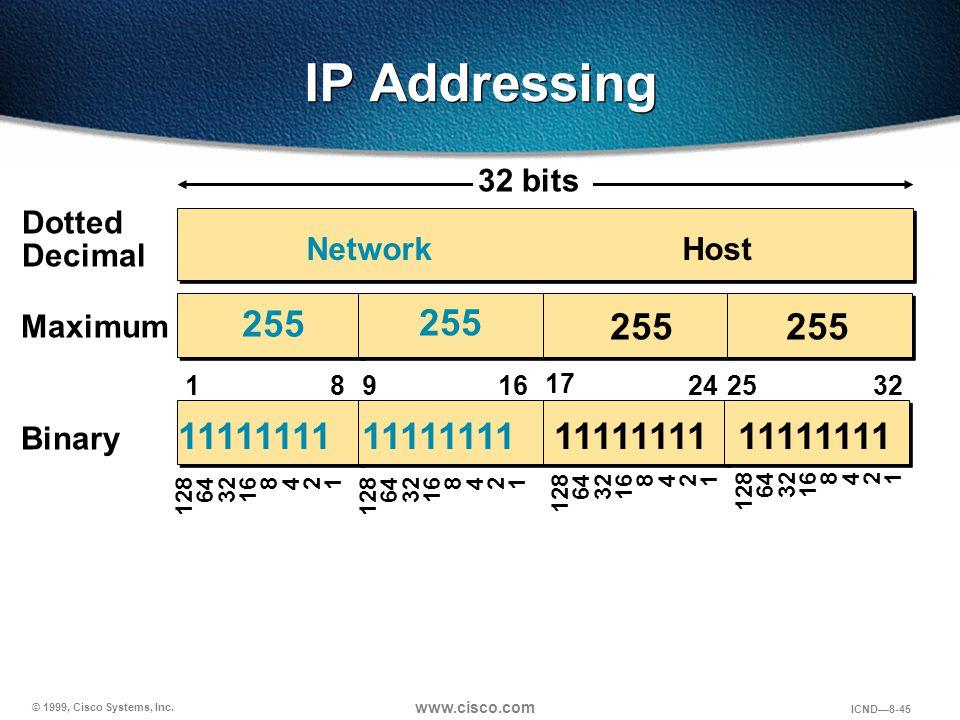 © 1999, Cisco Systems, Inc. www.cisco.com ICND—8-45 IP Addressing 255 Dotted Decimal Maximum NetworkHost 128 64 32 16 8 4 2 1 11111111 Binary 32 bits