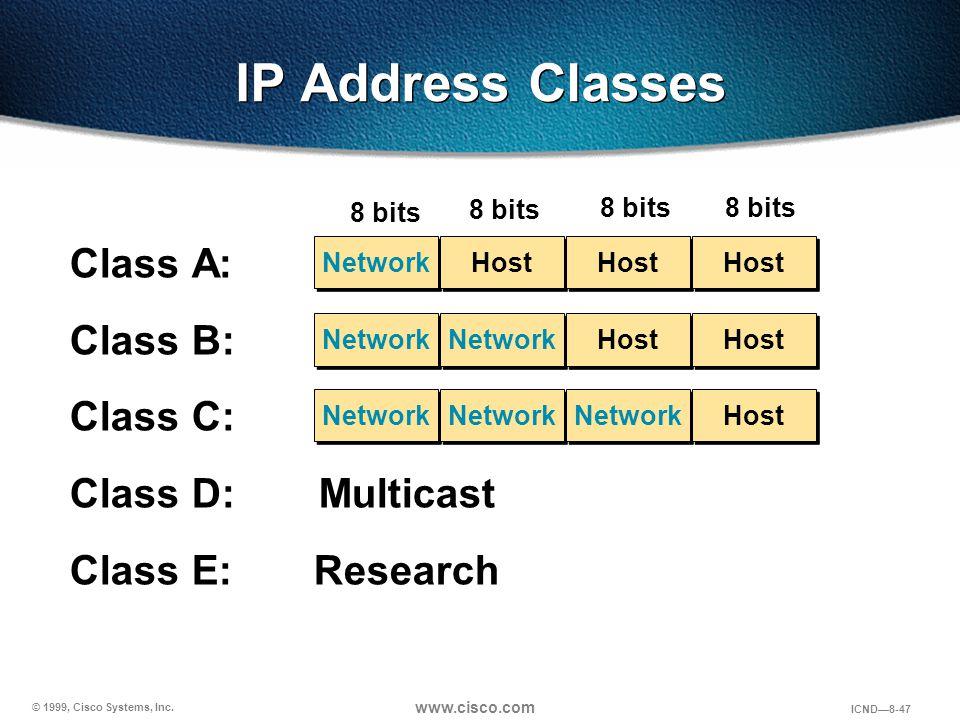 © 1999, Cisco Systems, Inc. www.cisco.com ICND—8-47 Class A: Class B: Class C: Class D: Multicast Class E: Research IP Address Classes Network Host Ne