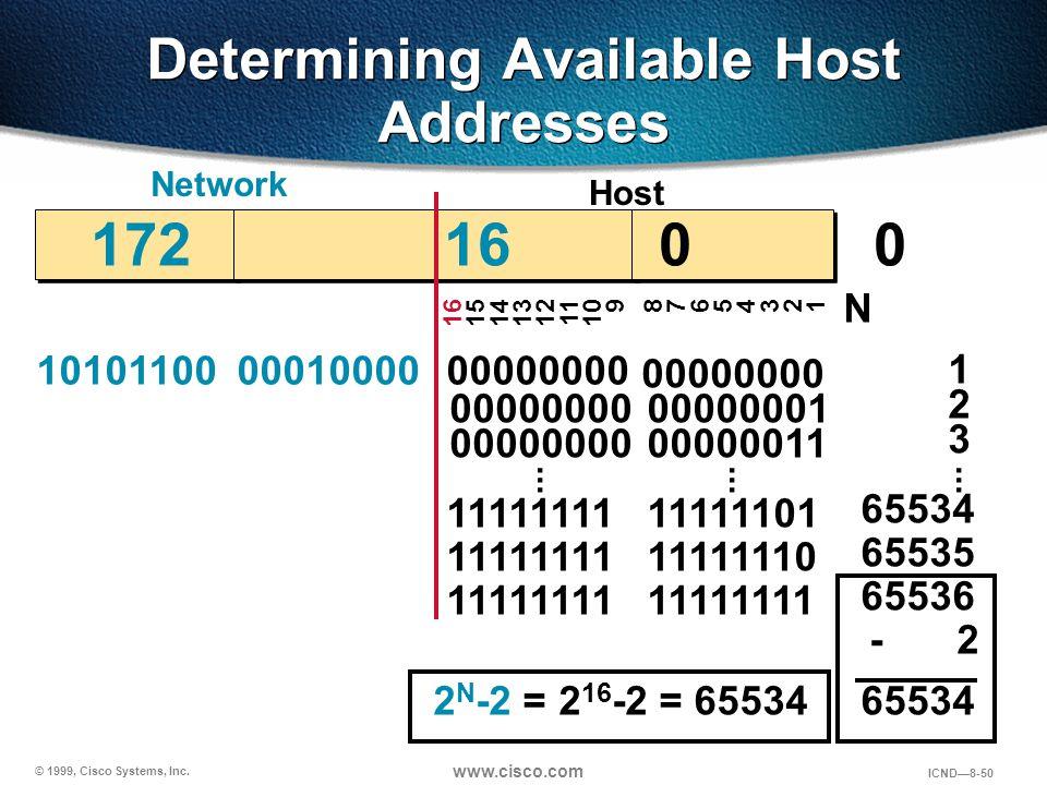 © 1999, Cisco Systems, Inc. www.cisco.com ICND—8-50 11111111 Determining Available Host Addresses 172 16 0 0 10101100 00010000 00000000 16 15 14 13 12