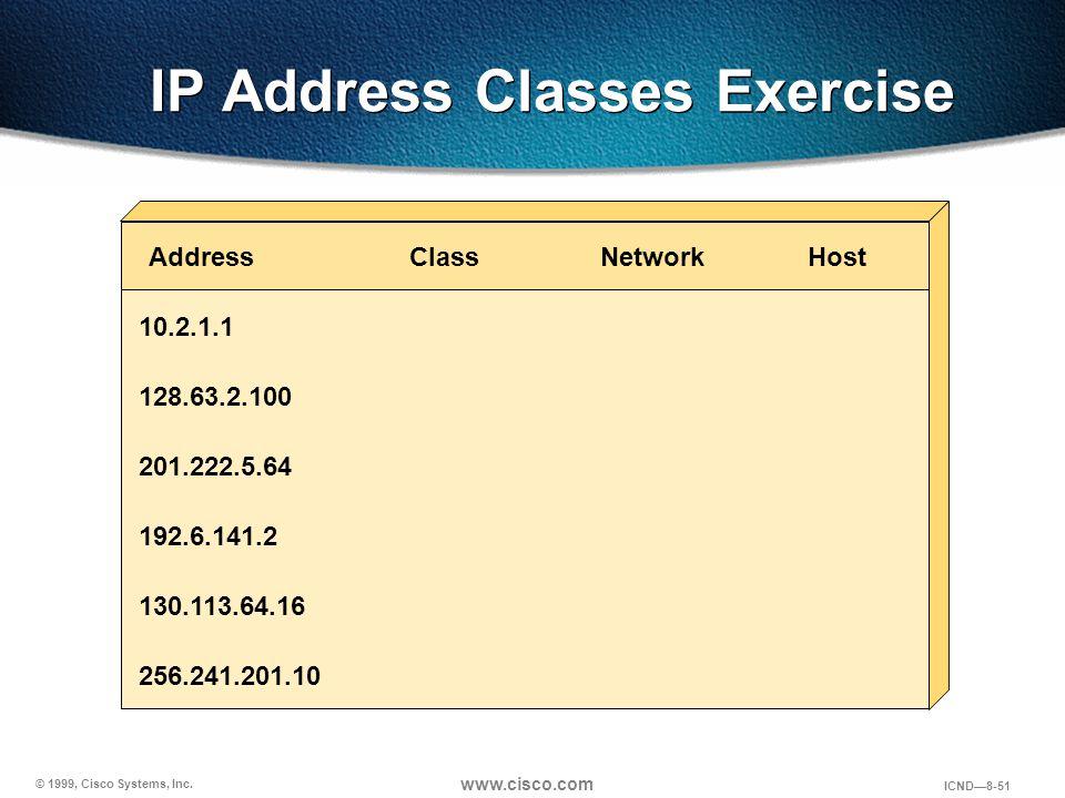 © 1999, Cisco Systems, Inc. www.cisco.com ICND—8-51 IP Address Classes Exercise AddressClassNetworkHost 10.2.1.1 128.63.2.100 201.222.5.64 192.6.141.2