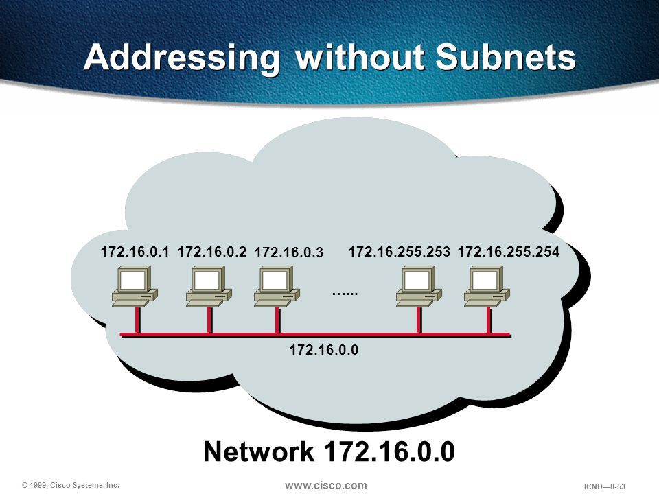© 1999, Cisco Systems, Inc. www.cisco.com ICND—8-53 Network 172.16.0.0 172.16.0.0 Addressing without Subnets 172.16.0.1172.16.0.2 172.16.0.3 …... 172.