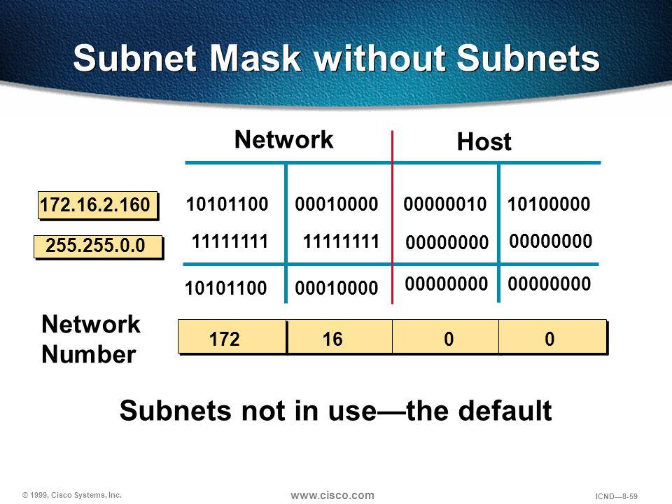 © 1999, Cisco Systems, Inc. www.cisco.com ICND—8-59 16 Network Host 17200 10101100 11111111 10101100 00010000 11111111 00010000 00000000 10100000 0000