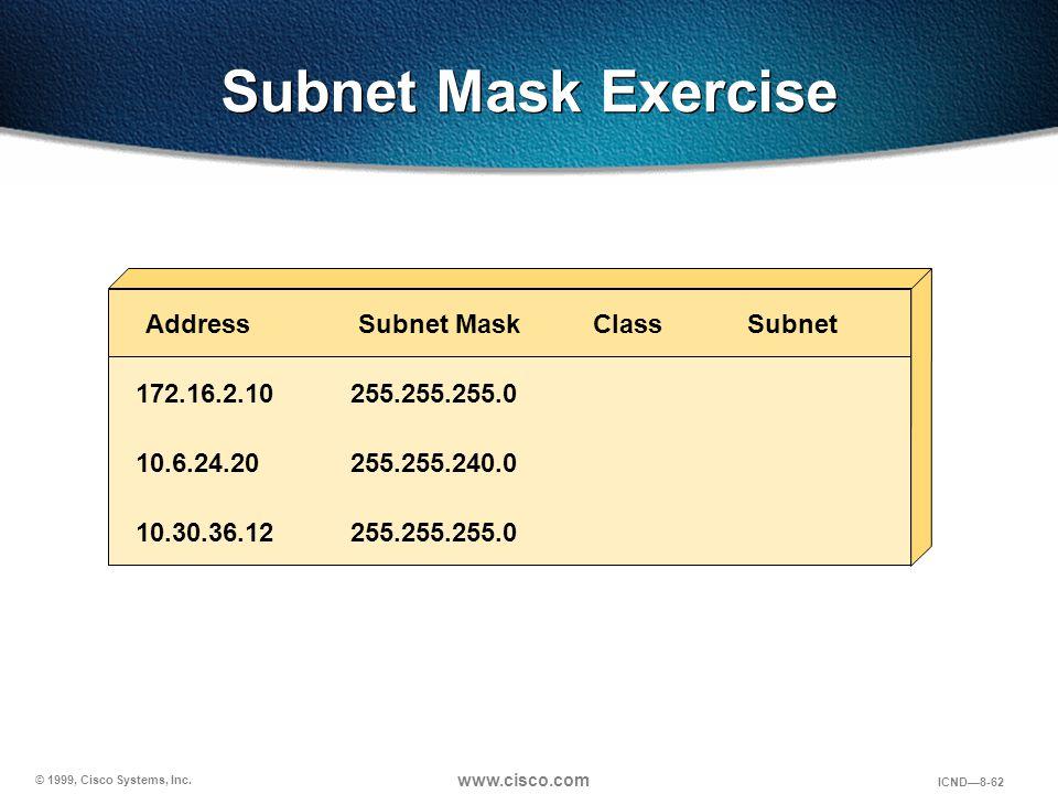 © 1999, Cisco Systems, Inc. www.cisco.com ICND—8-62 Subnet Mask Exercise AddressSubnet MaskClassSubnet 172.16.2.10 10.6.24.20 10.30.36.12 255.255.255.