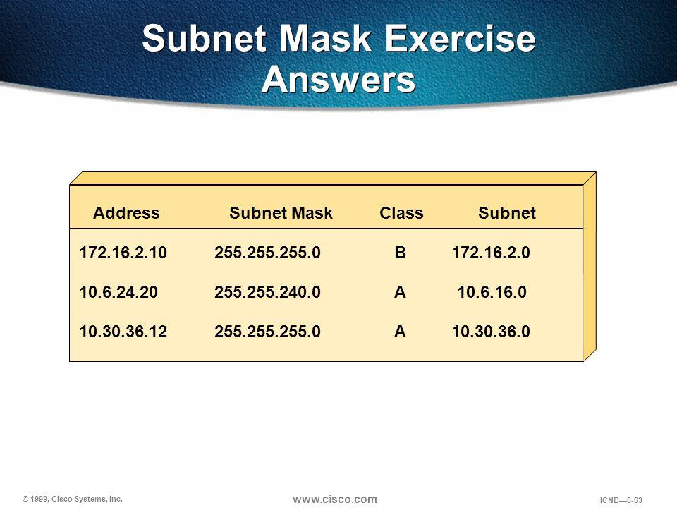 © 1999, Cisco Systems, Inc. www.cisco.com ICND—8-63 Subnet Mask Exercise Answers AddressSubnet MaskClassSubnet 172.16.2.10 10.6.24.20 10.30.36.12 255.