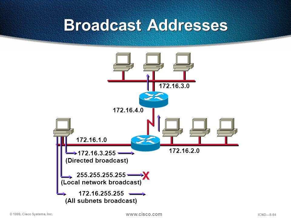 © 1999, Cisco Systems, Inc. www.cisco.com ICND—8-64 Broadcast Addresses 172.16.1.0 172.16.2.0 172.16.3.0 172.16.4.0 172.16.3.255 (Directed broadcast)