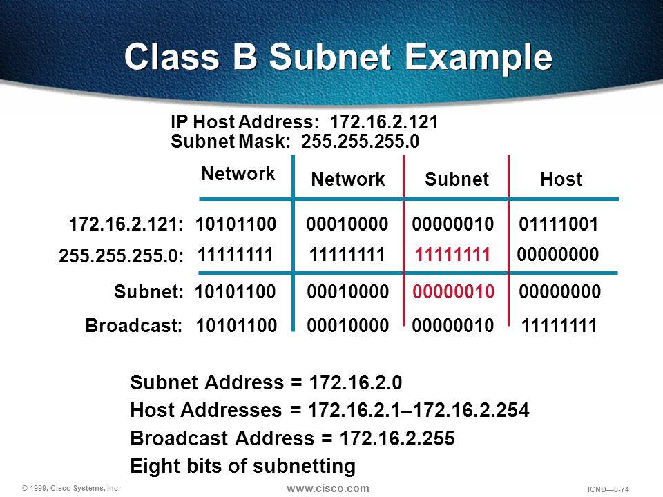 © 1999, Cisco Systems, Inc. www.cisco.com ICND—8-74 IP Host Address:172.16.2.121 Subnet Mask: 255.255.255.0 Subnet Address = 172.16.2.0 Host Addresses