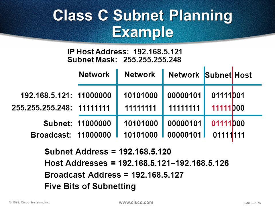 © 1999, Cisco Systems, Inc. www.cisco.com ICND—8-76 11111000 IP Host Address:192.168.5.121 Subnet Mask: 255.255.255.248 Network SubnetHost 192.168.5.1