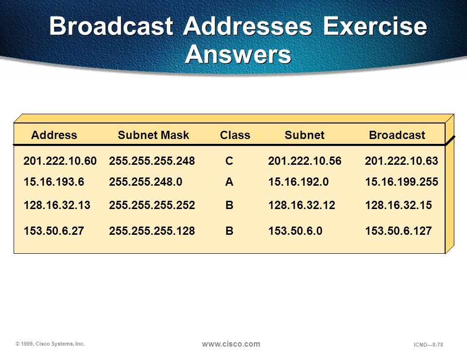 © 1999, Cisco Systems, Inc. www.cisco.com ICND—8-78 Broadcast Addresses Exercise Answers 153.50.6.127 AddressClassSubnetBroadcast 201.222.10.60255.255