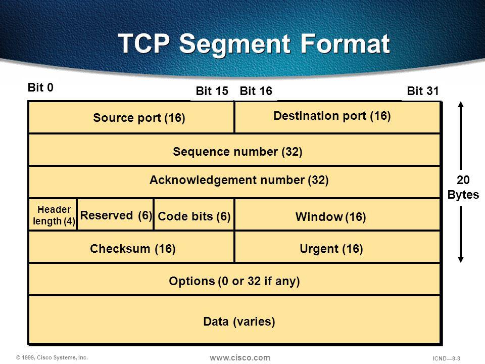 © 1999, Cisco Systems, Inc. www.cisco.com ICND—8-8 TCP Segment Format Source port (16) Destination port (16) Sequence number (32) Header length (4) Ac