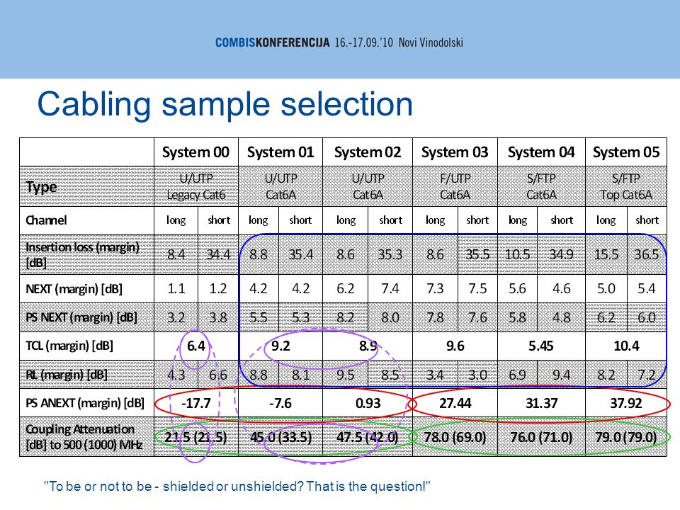 To be or not to be - shielded or unshielded That is the question! Cabling sample selection