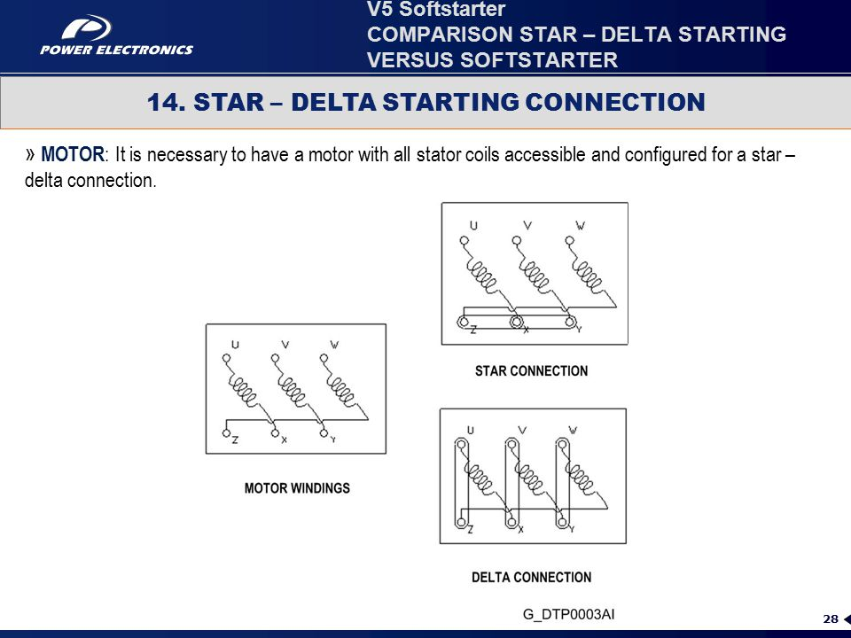 28 14. STAR – DELTA STARTING CONNECTION » MOTOR : It is necessary to have a motor with all stator coils accessible and configured for a star – delta c