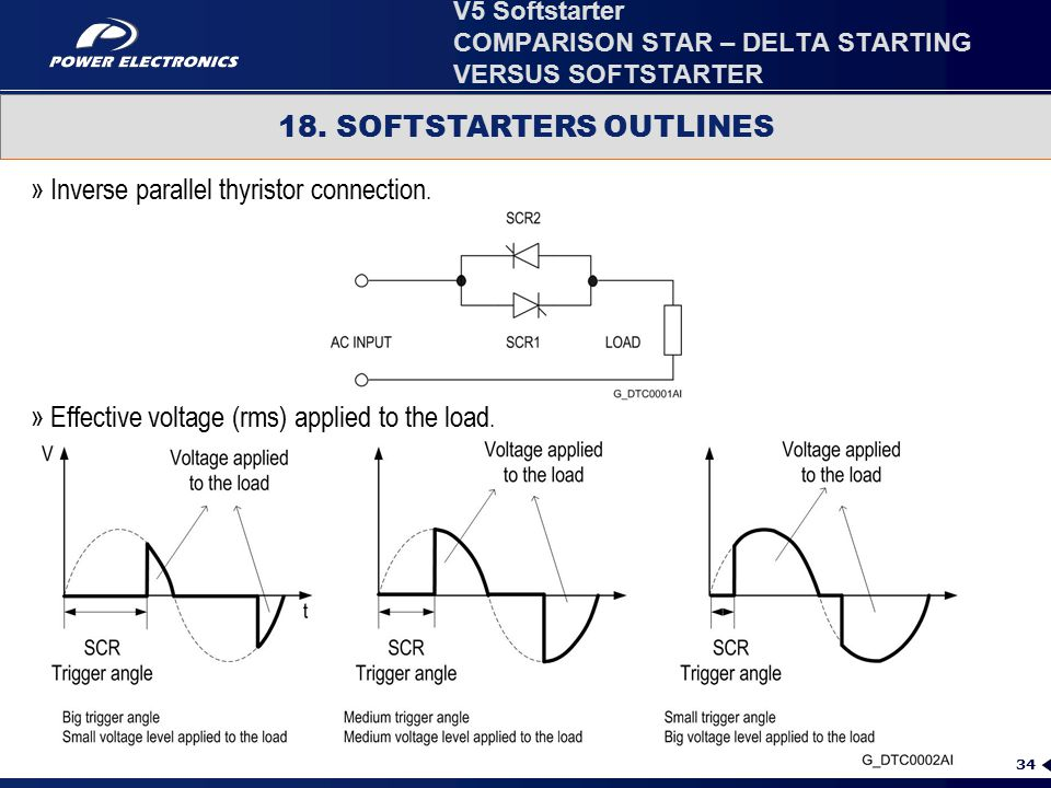 34 18. SOFTSTARTERS OUTLINES » Inverse parallel thyristor connection. » Effective voltage (rms) applied to the load. V5 Softstarter COMPARISON STAR –