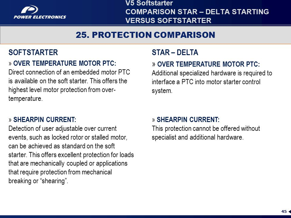 45 25. PROTECTION COMPARISON » OVER TEMPERATURE MOTOR PTC: Direct connection of an embedded motor PTC is available on the soft starter. This offers th