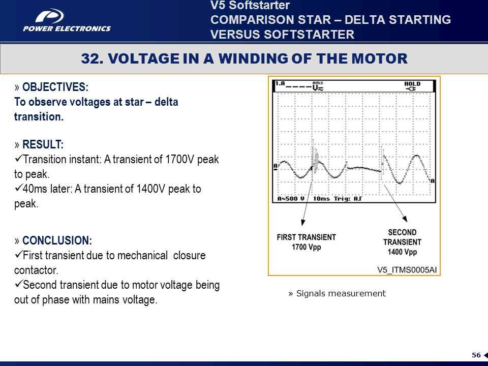 56 32. VOLTAGE IN A WINDING OF THE MOTOR » OBJECTIVES: To observe voltages at star – delta transition. » Signals measurement » RESULT: Transition inst