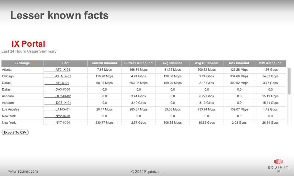 www.equinix.com © 2011 Equinix Inc. 15 Lesser known facts IX Portal
