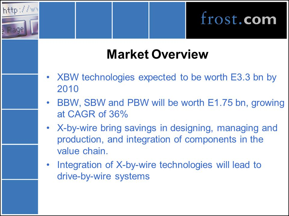 Market Overview XBW technologies expected to be worth E3.3 bn by 2010 BBW, SBW and PBW will be worth E1.75 bn, growing at CAGR of 36% X-by-wire bring savings in designing, managing and production, and integration of components in the value chain.