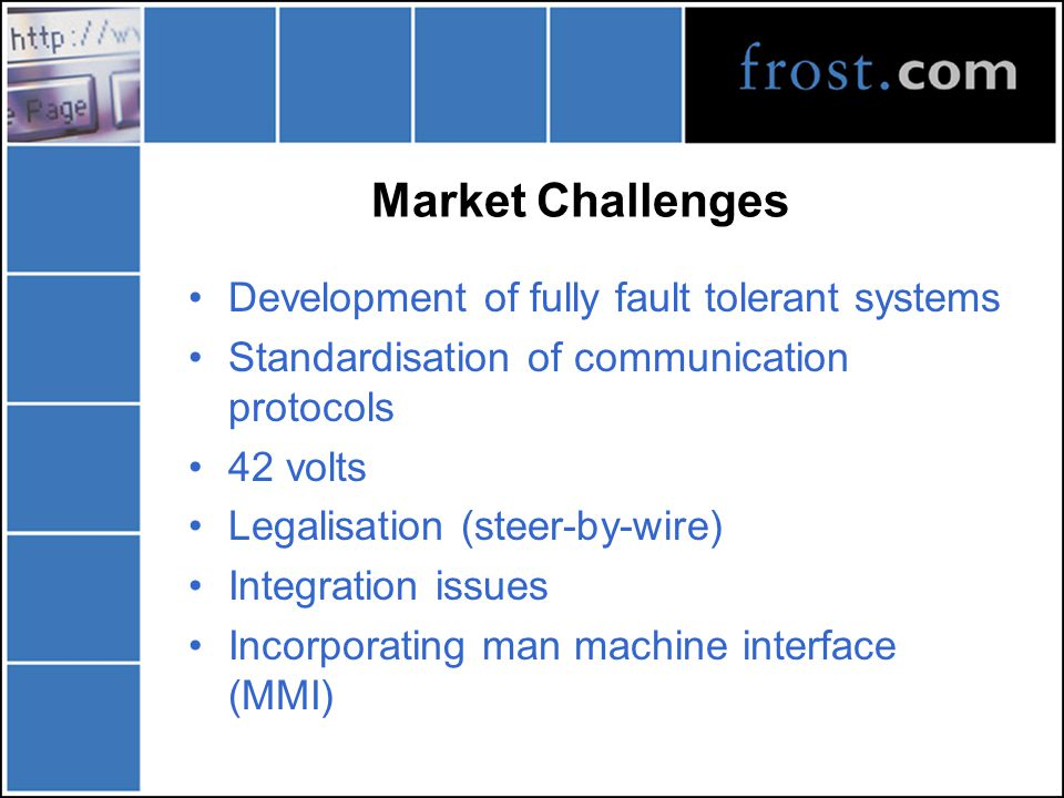 Market Challenges Development of fully fault tolerant systems Standardisation of communication protocols 42 volts Legalisation (steer-by-wire) Integration issues Incorporating man machine interface (MMI)