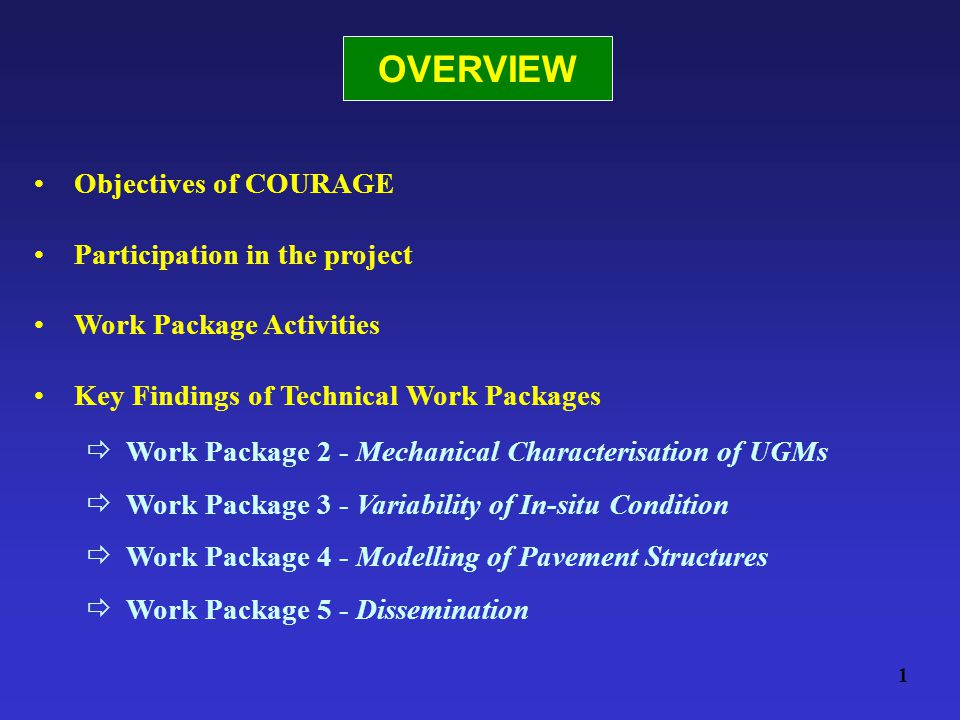 OVERVIEW 1 Objectives of COURAGE Participation in the project Work Package Activities Key Findings of Technical Work Packages  Work Package 2 - Mechanical Characterisation of UGMs  Work Package 3 - Variability of In-situ Condition  Work Package 4 - Modelling of Pavement Structures  Work Package 5 - Dissemination