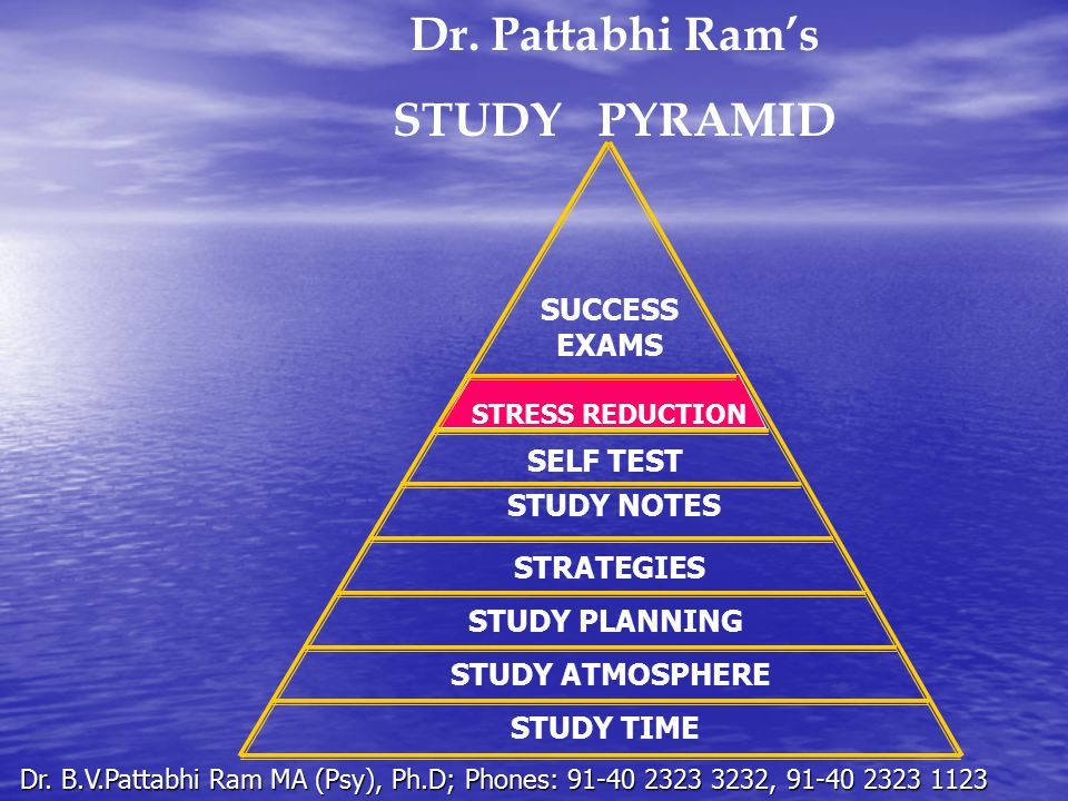 STUDY TIME STUDY ATMOSPHERE STUDY PLANNING STRATEGIES STUDY NOTES SELF TEST STRESS REDUCTION SUCCESS EXAMS Dr. Pattabhi Ram's STUDY PYRAMID Dr. B.V.Pa