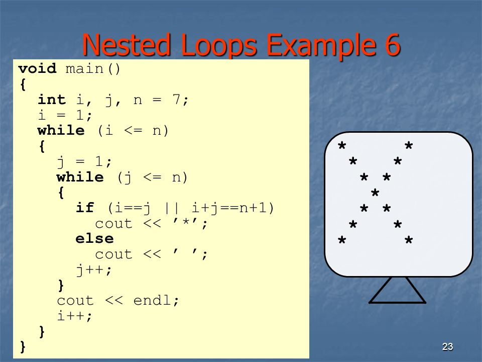 23 Nested Loops Example 6 * * * * * * * void main() { int i, j, n = 7; i = 1; while (i <= n) { j = 1; while (j <= n) { if (i==j || i+j==n+1) cout << '