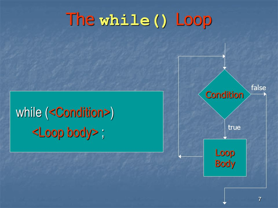 8 The while() Loop while ( ) ; ; while ( ) { ; ;...}