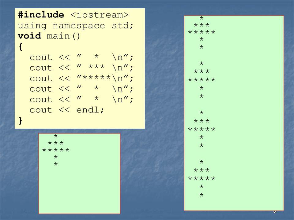 10 i Variable #include using namespace std; void main() { int i = 1; while (i <= 4) { cout << * \n ; cout << *** \n ; cout << *****\n ; cout << * \n ; cout << endl; i++; } * *** ***** * * * *** ***** * * * *** ***** * * * *** ***** * * true false 1 2345 Screen