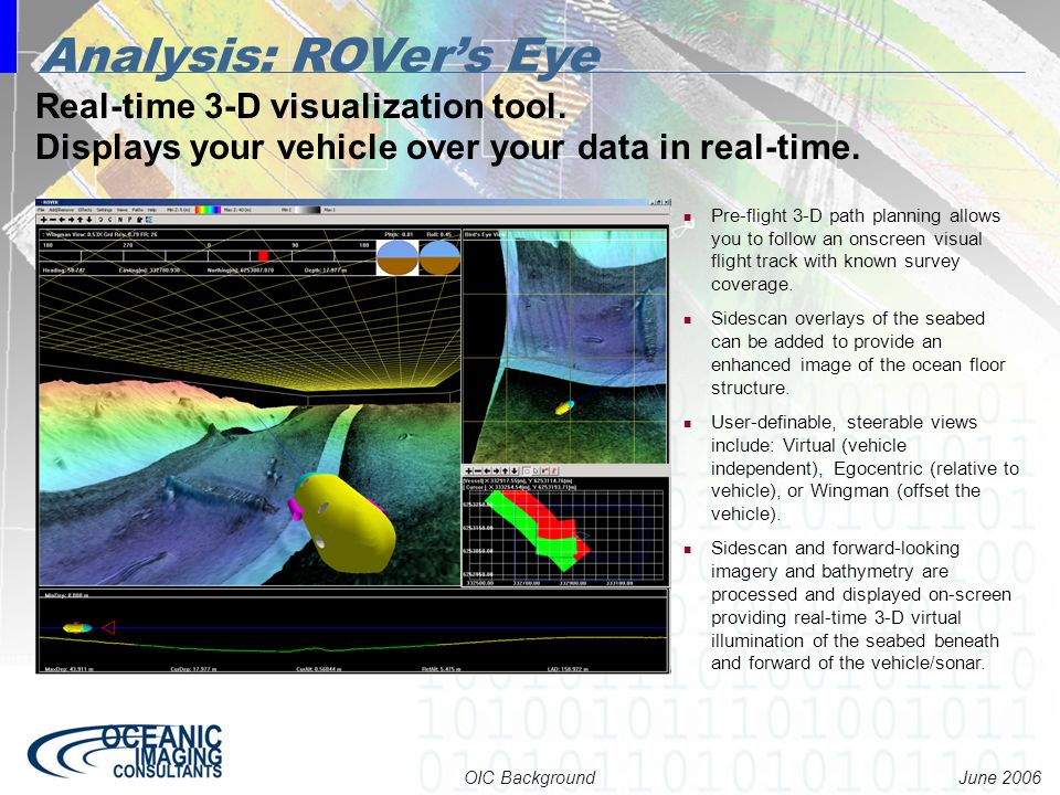 June 2006 OIC Background Real-time 3-D visualization tool. Displays your vehicle over your data in real-time. Analysis: ROVer's Eye Pre-flight 3-D pat