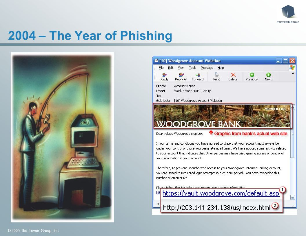 © 2005 The Tower Group, Inc. 2004 – The Year of Phishing