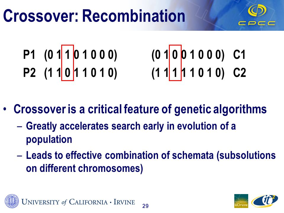 29 Crossover: Recombination P1 (0 1 1 0 1 0 0 0) (0 1 0 0 1 0 0 0) C1 P2 (1 1 0 1 1 0 1 0) (1 1 1 1 1 0 1 0) C2 Crossover is a critical feature of genetic algorithms – Greatly accelerates search early in evolution of a population – Leads to effective combination of schemata (subsolutions on different chromosomes)