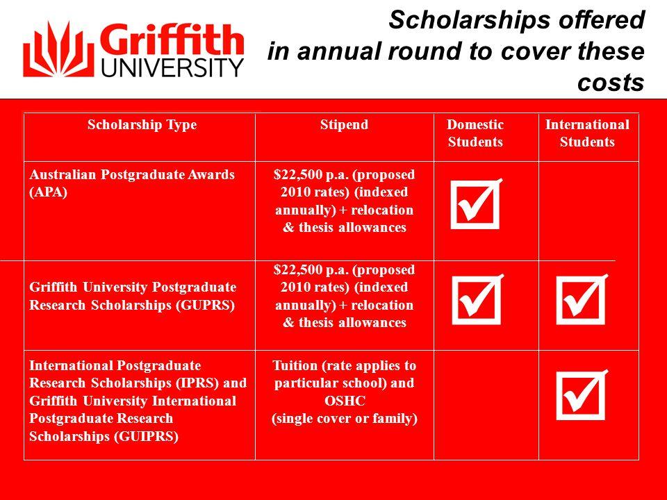 Scholarship TypeStipendDomestic Students International Students Australian Postgraduate Awards (APA) $22,500 p.a. (proposed 2010 rates) (indexed annua